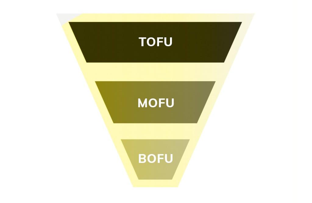 NORZ_tofu-mofu-bofu
